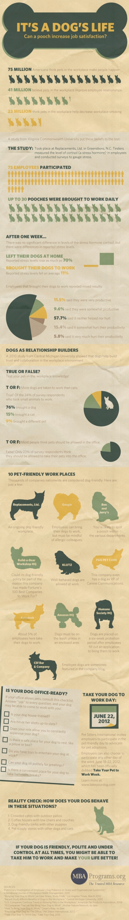 Can a dog increase job satisfaction? [infographic]